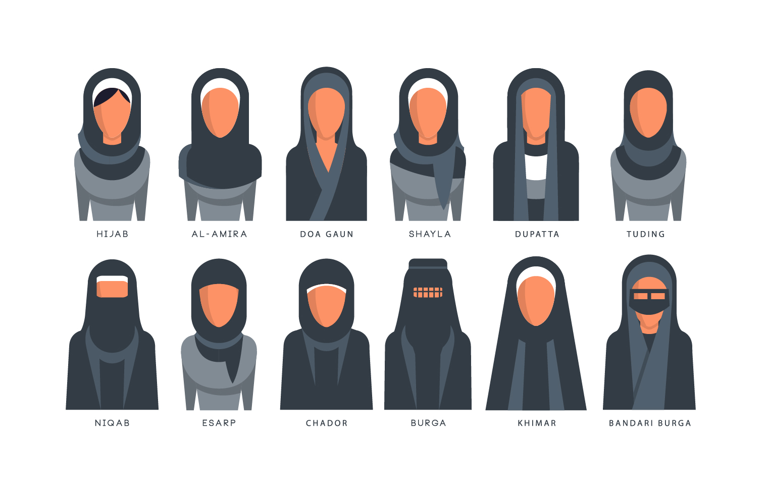 Muslim Veil And Hijab Types Complete Guide Meaning Styles More
