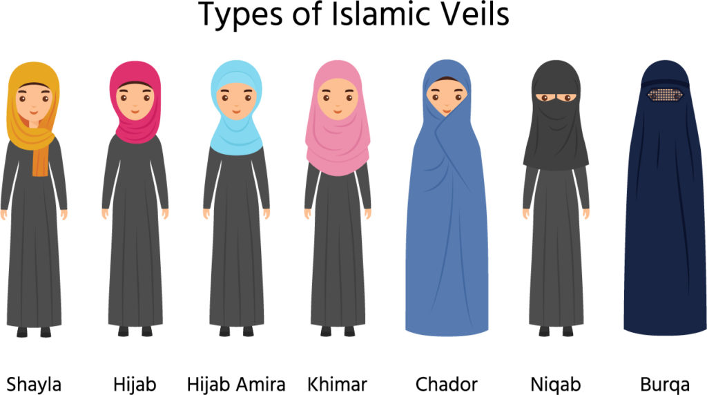 Types of Islamic Veils